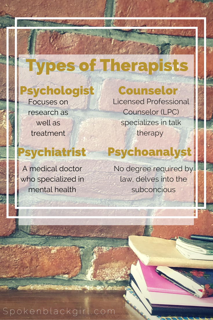 Types of Therapists (1).png