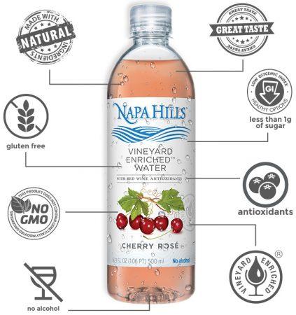 benefits of wine water