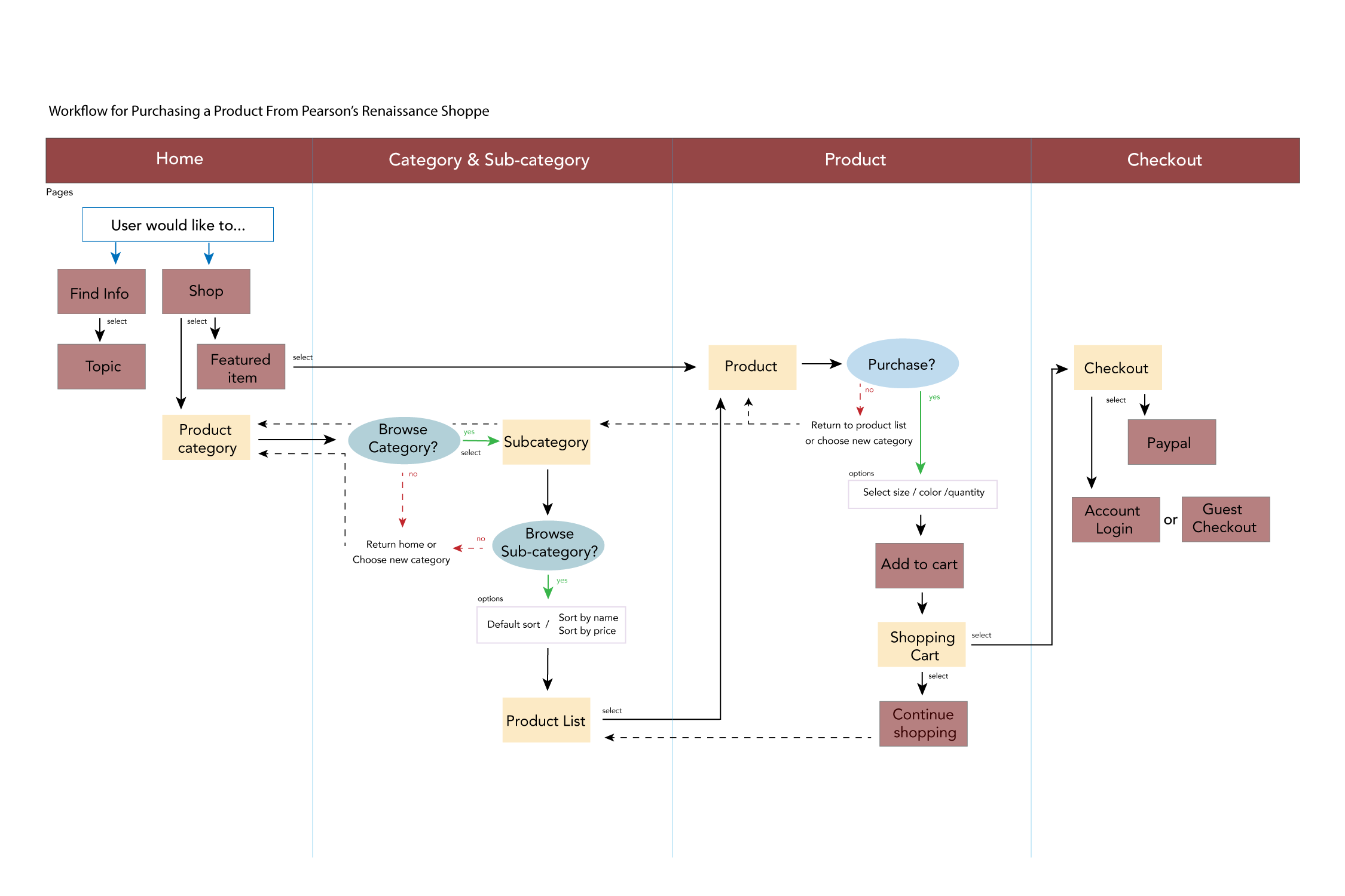 workflow-01.png