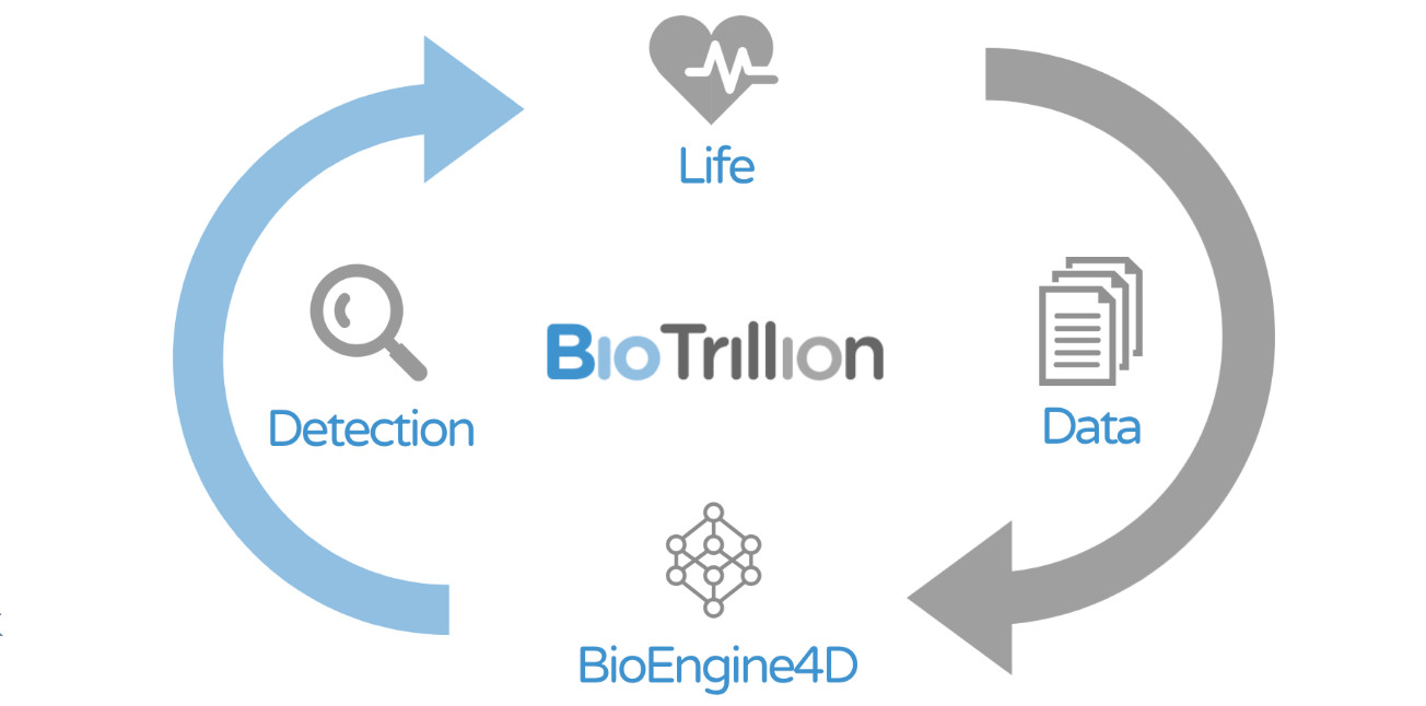 """- """"Increased data collection and computing power have promoted the use of AI in various fields.We should make use of the respective advantages of AI in China and the United States, and from there, adopt a development strategy tailored to local conditions.""""——Savan Devani, CEO of BioTrillion"""