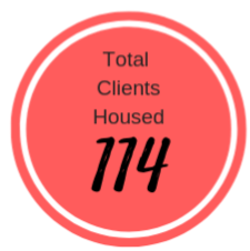2018 clients housed.png