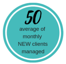 2018 new clients managed.png