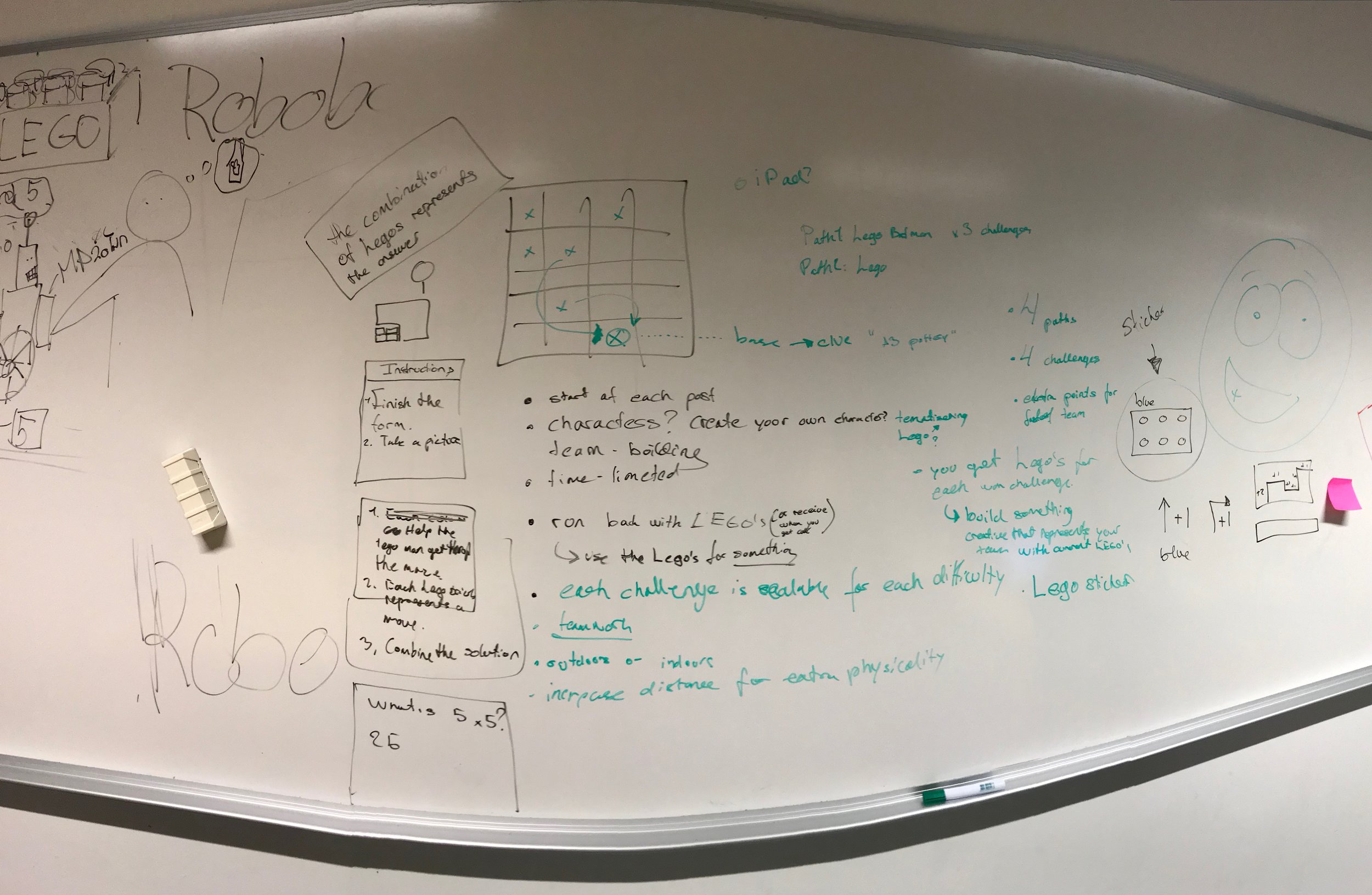 Although our assigned tasks looks like a mess, these notes on the board outlines the weekend's upcoming work.