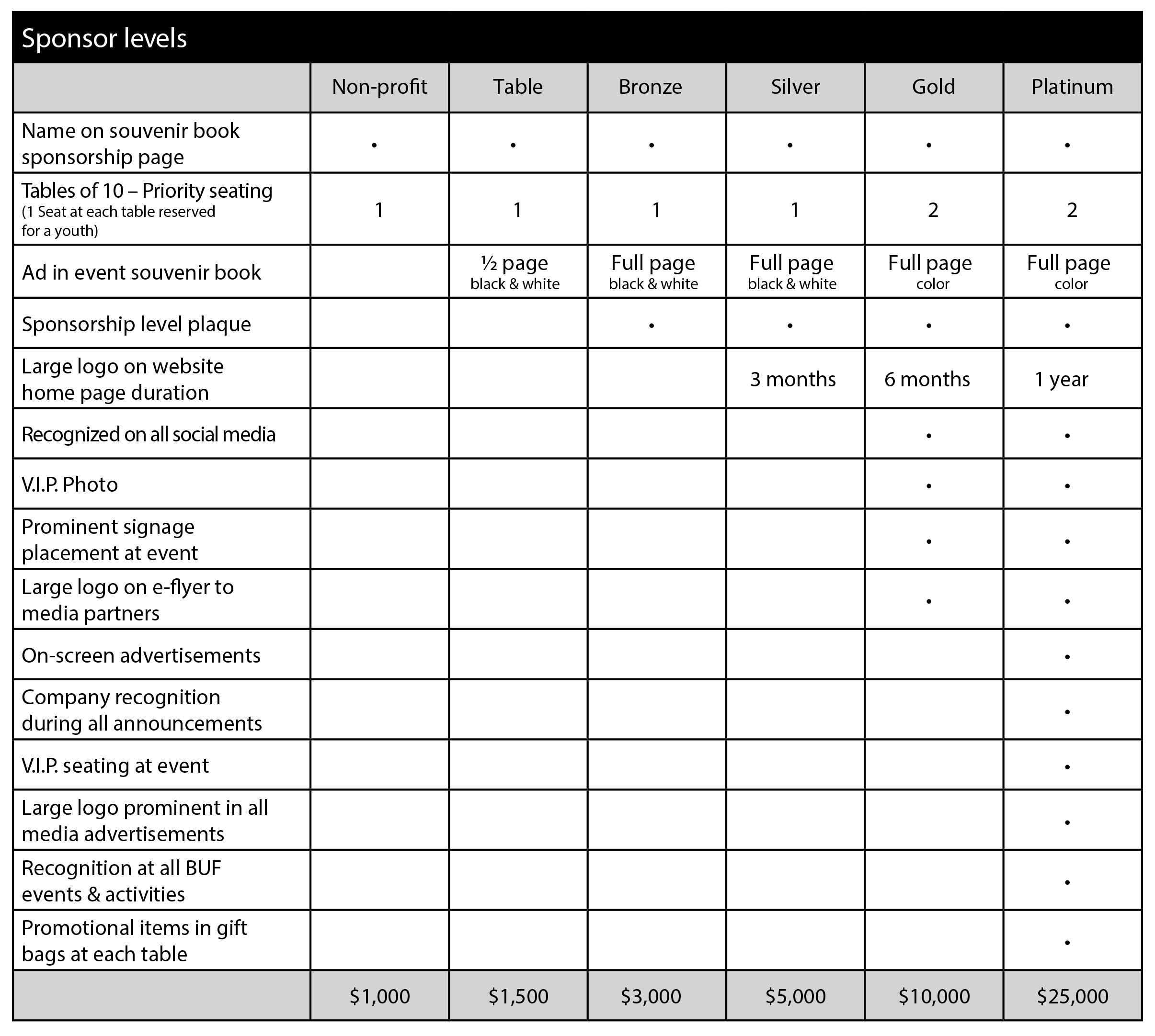 Gala48Sponsorship_Chart.jpg