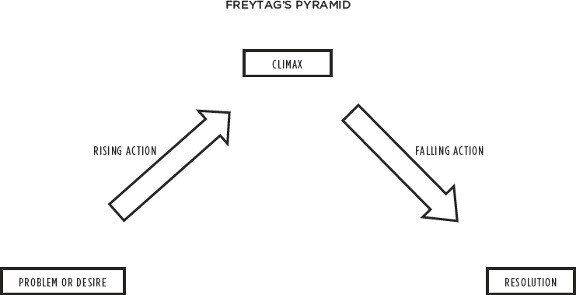 freytags-pyramid-jpeg-002.jpg
