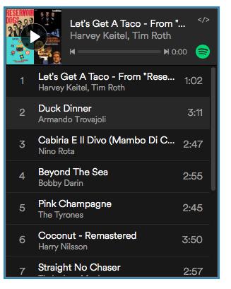 playlist-spotify-comida
