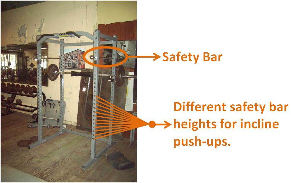 Unmodified image located at: https://en.wikipedia.org/wiki/File:Power_Rack.JPG.