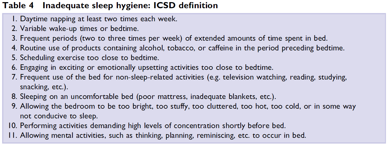 Sleep Hygiene Behaviors to Avoid READY TO PUBLISH.png
