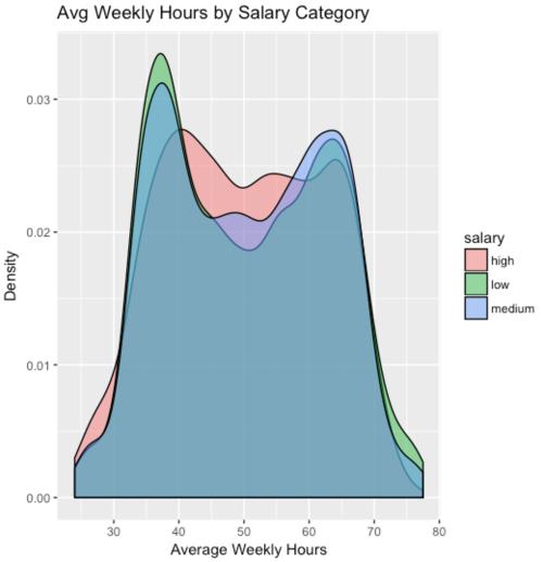 Predictive Analytics Tutorial: Part 2 — Little Miss Data