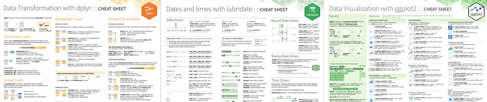 Sample RStudio Cheat Sheets