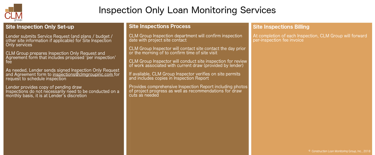 inspection only loan monitoring - click to view image