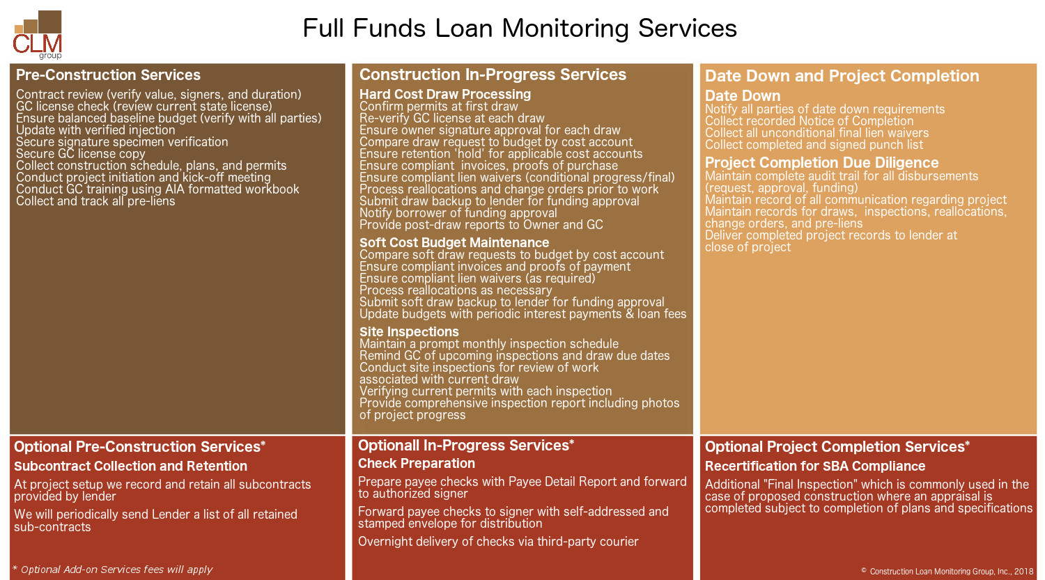 full fundsLoan monitoring services - click to view image