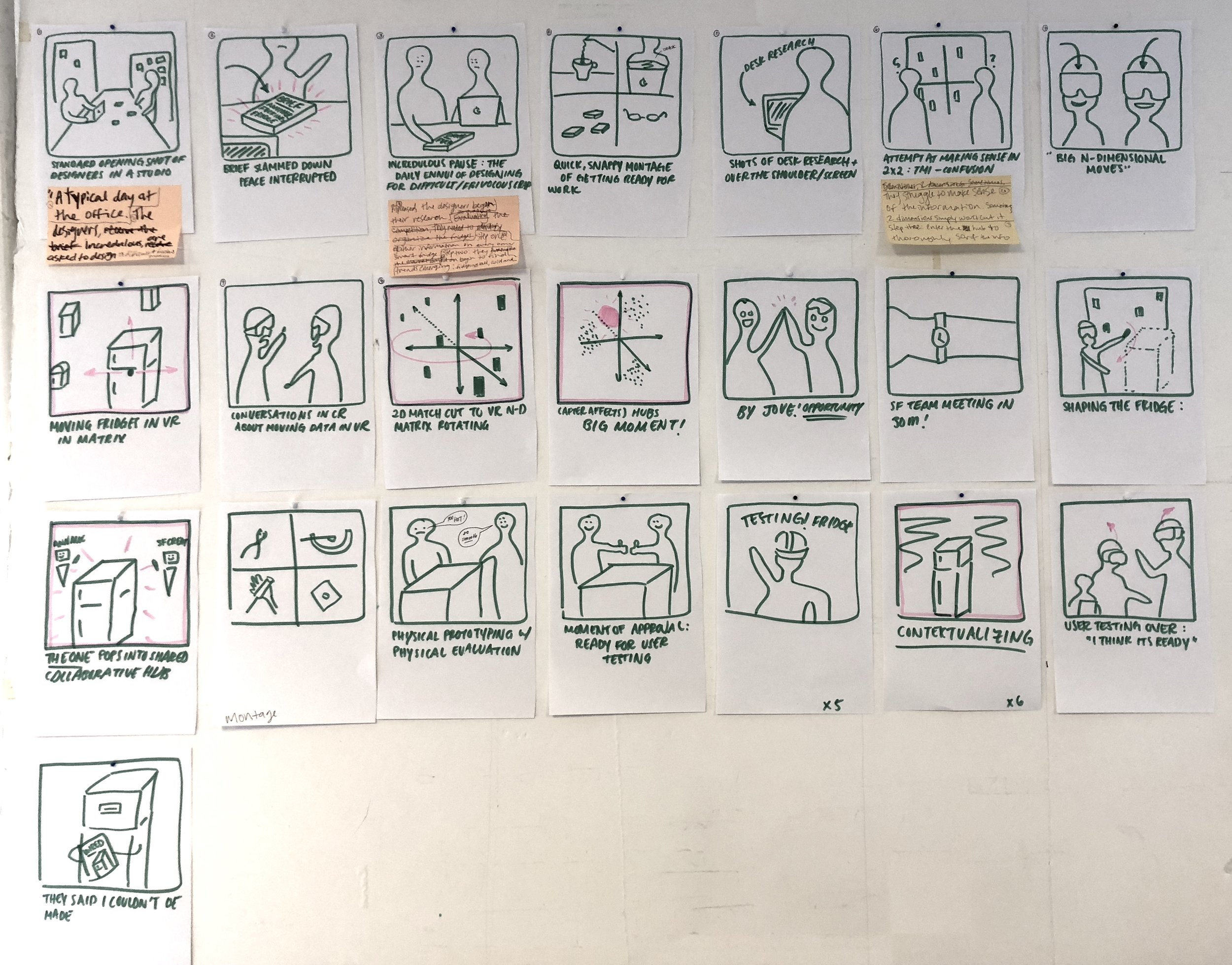 Original Storyboard detailing the story of two designers using HUB's Creator Services to develop a novel concept for a tired brief – the next smart fridge.
