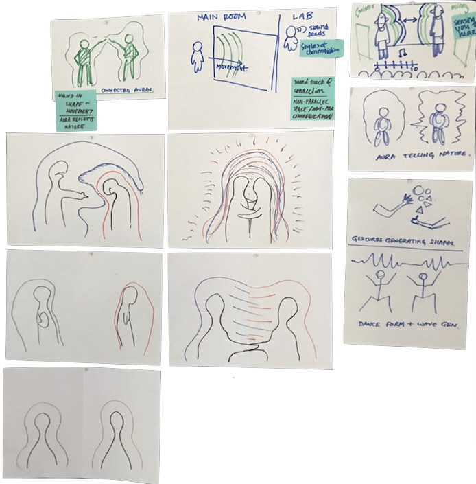 Concept Ideation Session – working to visual human relationships