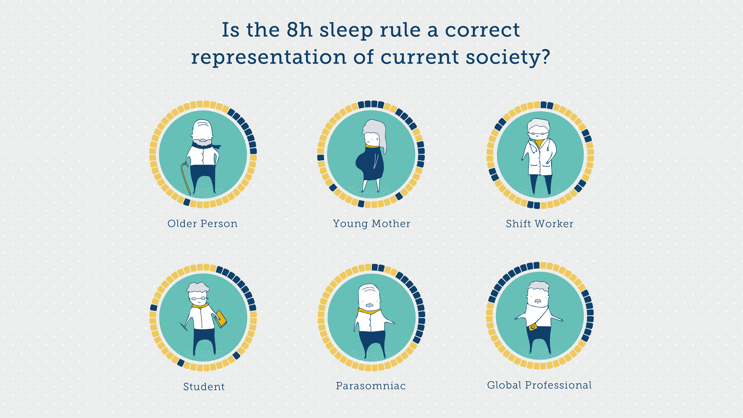 8 hour sleep rule. The project started when we questioned this 8-hour sleep rule. And we found that each person has their own individual patterns
