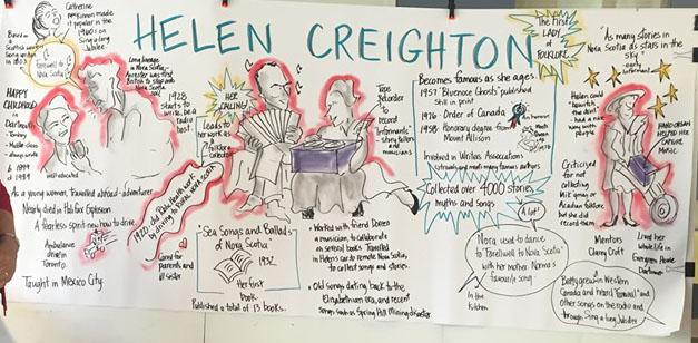 Helen Creighton.jpg