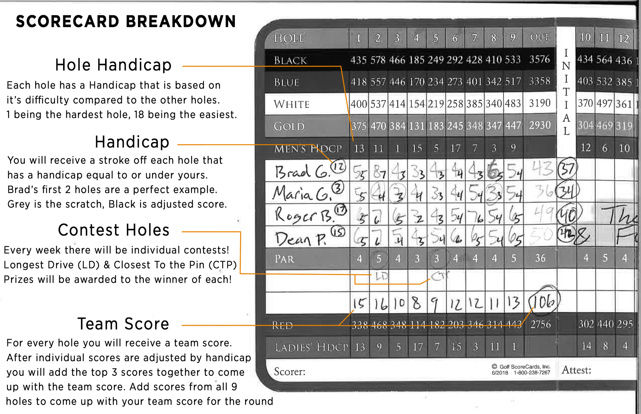 scorecard breakdown.jpg