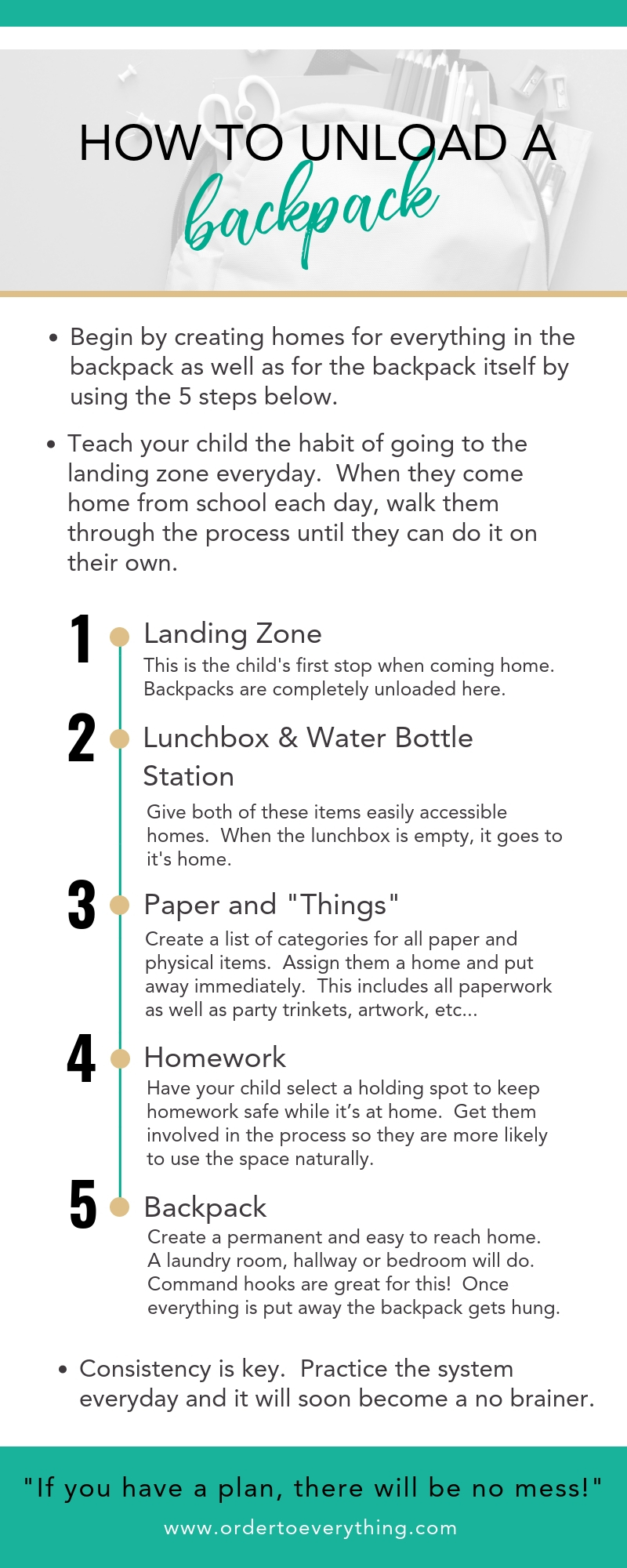 How To Unload A Backpack Infographic (1).jpg