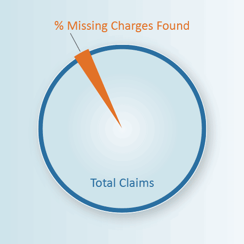 MissingCharges-Graph.png
