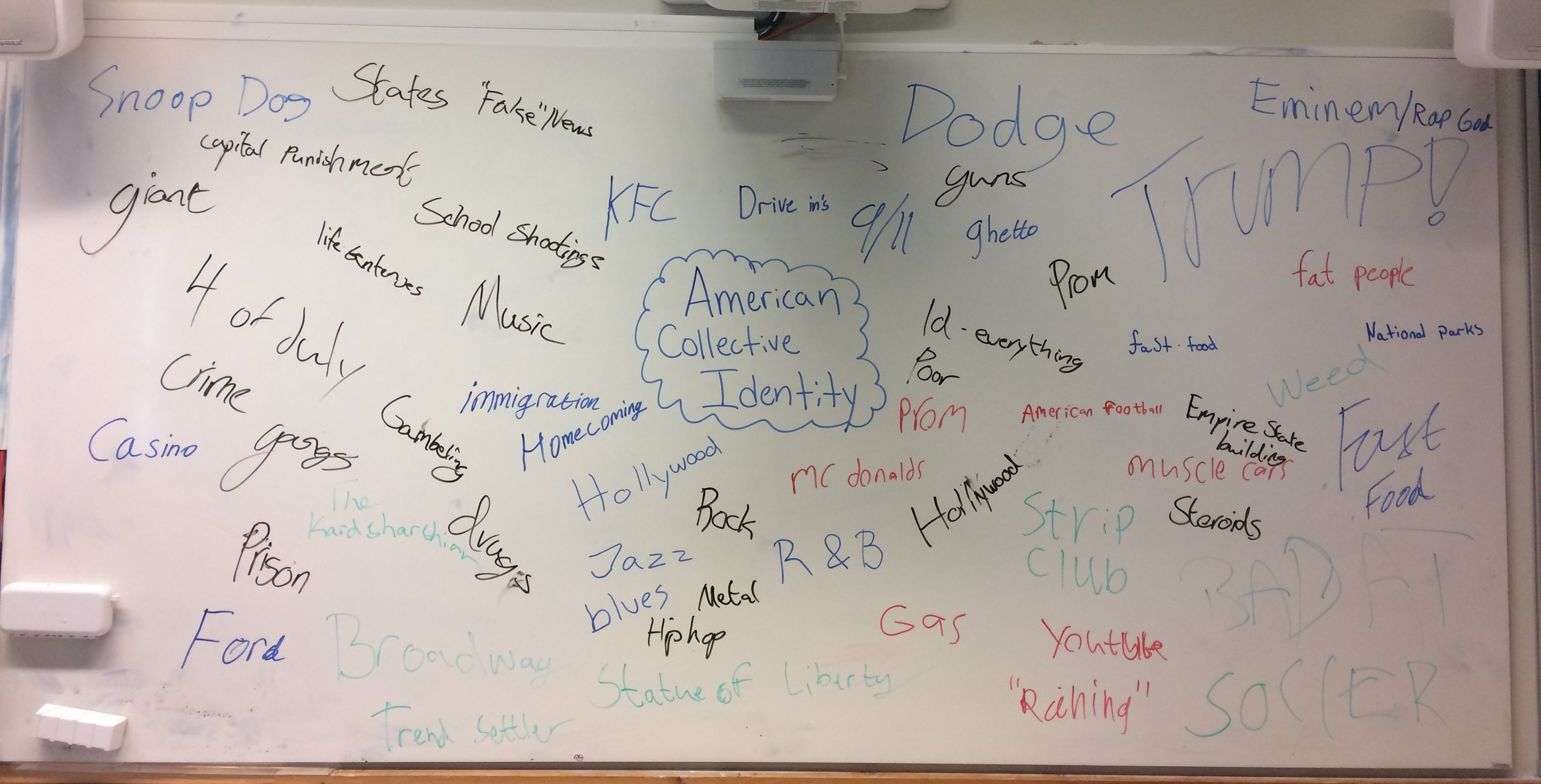 A group brainstorm about the perceived shared experiences/values/interests of Americans.