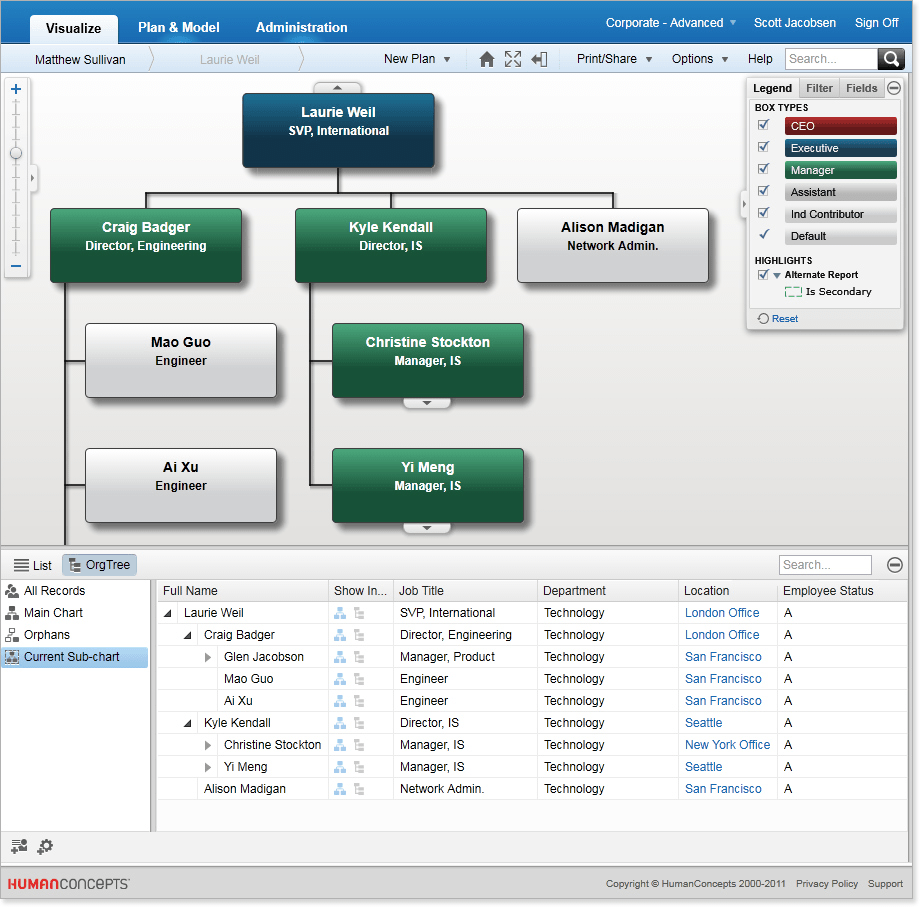 The org tree view enables you to quickly see a hierarchical representation of the workforce by using expand and collapse arrows.
