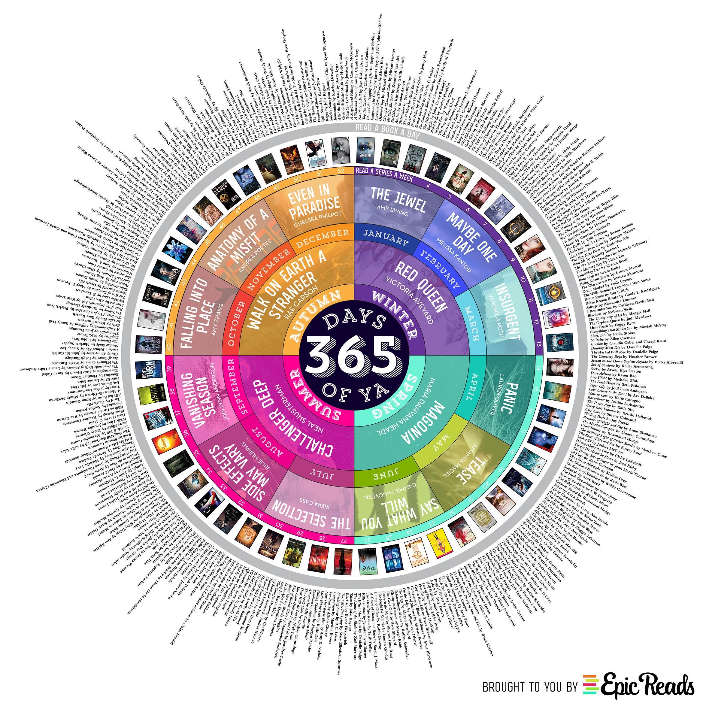 365YA_EpicReads_web 2.jpg