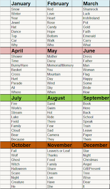 2019 Monthly Key Words.png