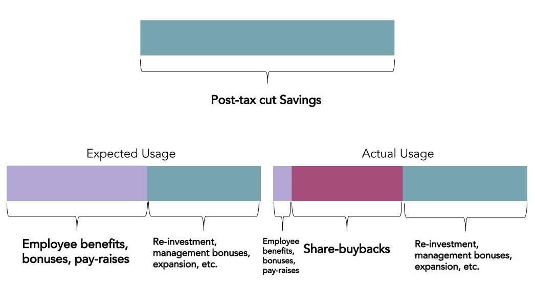 Profit breakdown.jpg