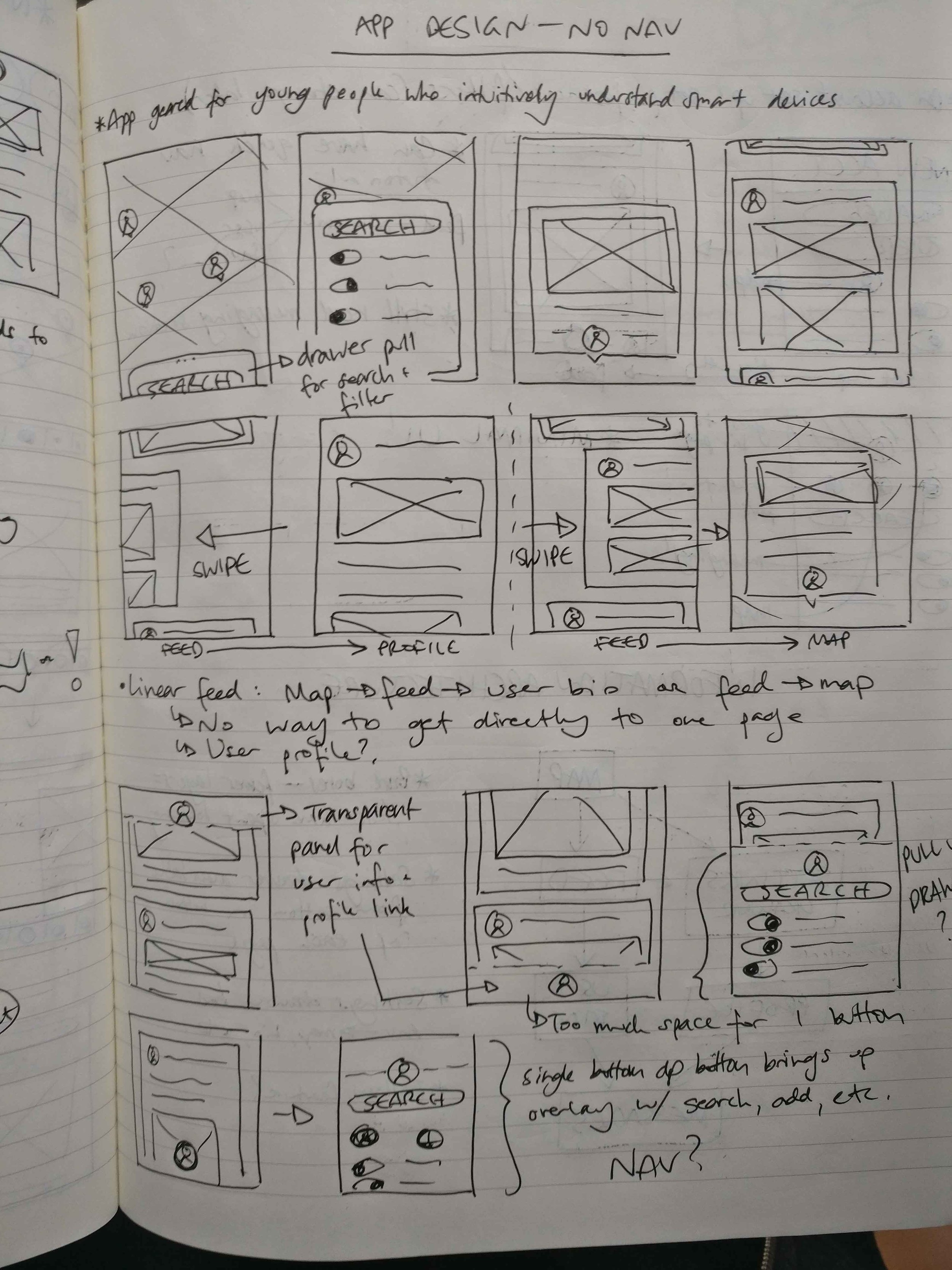 Sketches of my app design and user flows led to wireframing.