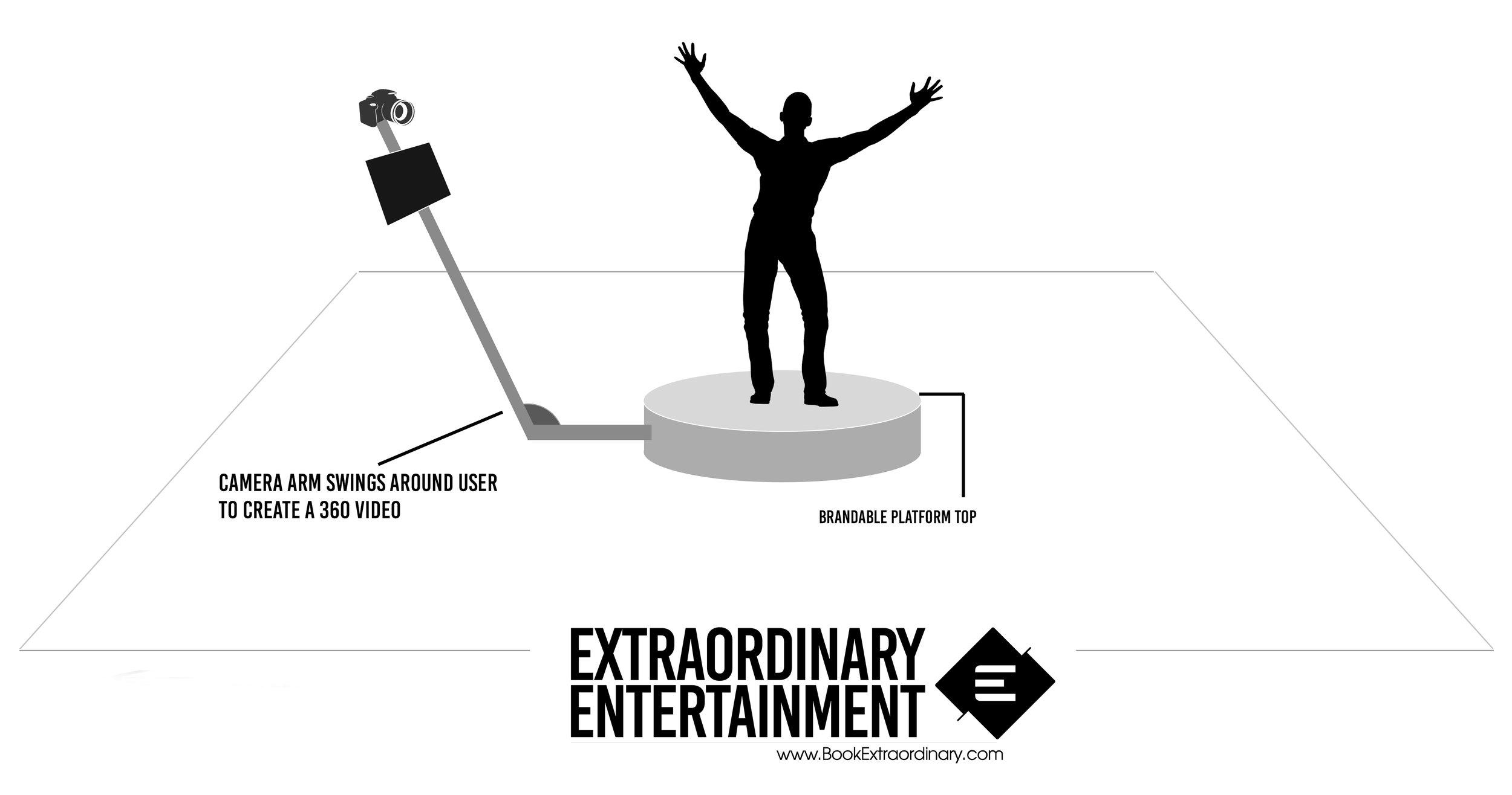Extraordinary_Enetertainment_360 Booth Specs Website_2.jpg