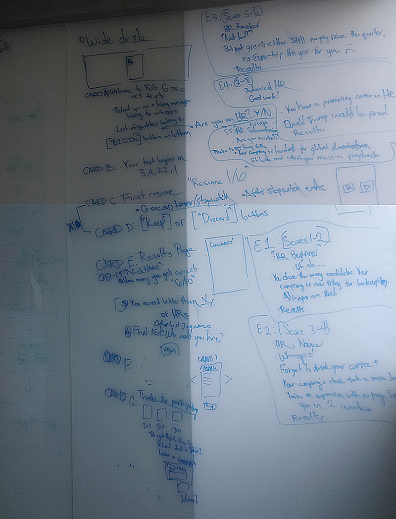 Brainstorming on the whiteboard