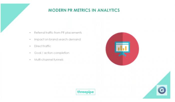Modern PR metrics in analytics
