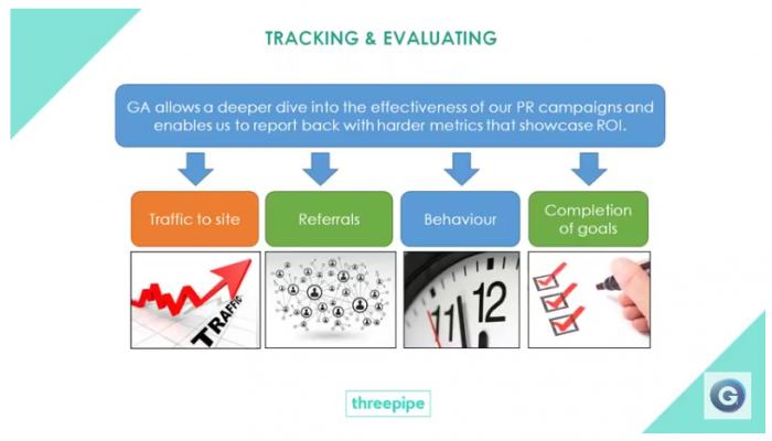 Understanding and measuring PR using Google Analytics