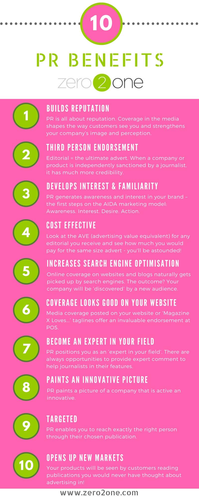 10 benefits of PR