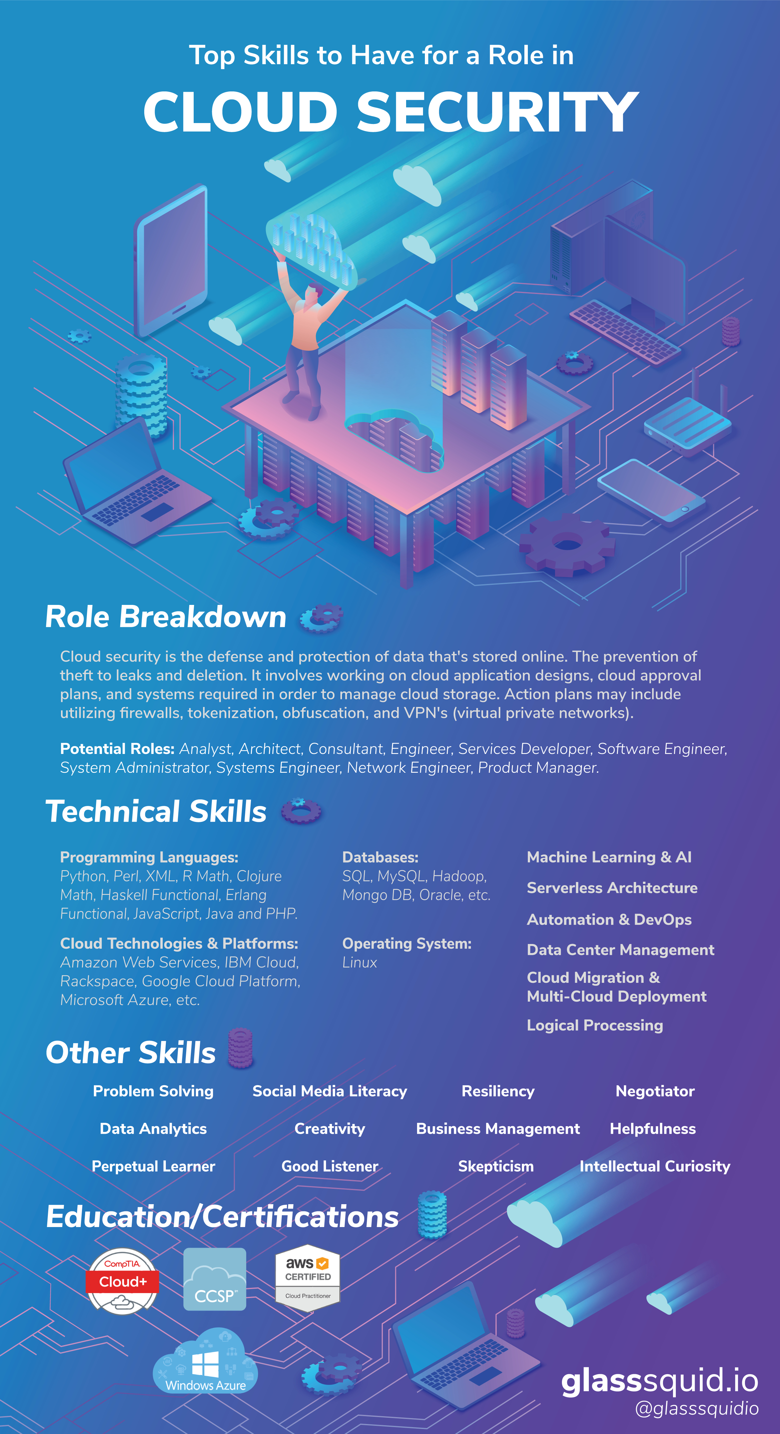 GS Top Skills Cloud Security Infographic.png