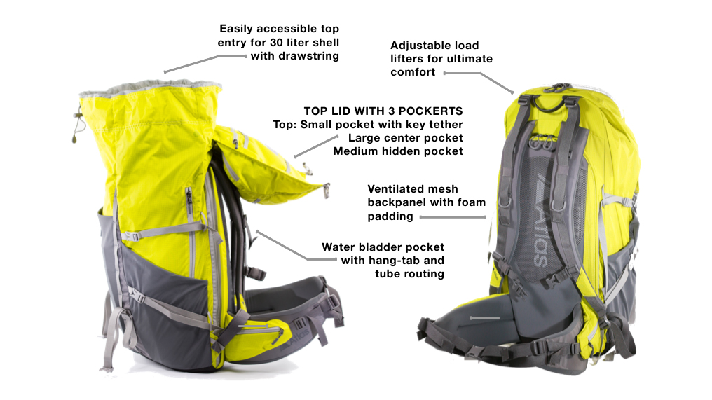 Top & Back loading compartments - Image from Atlas Packs Website