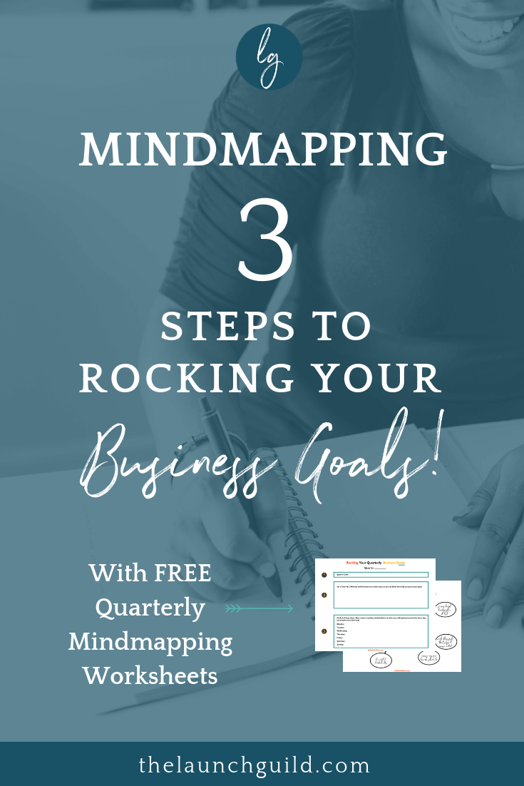 Mindmapping_ 3 Steps to Rocking Your Business Goals (1).png
