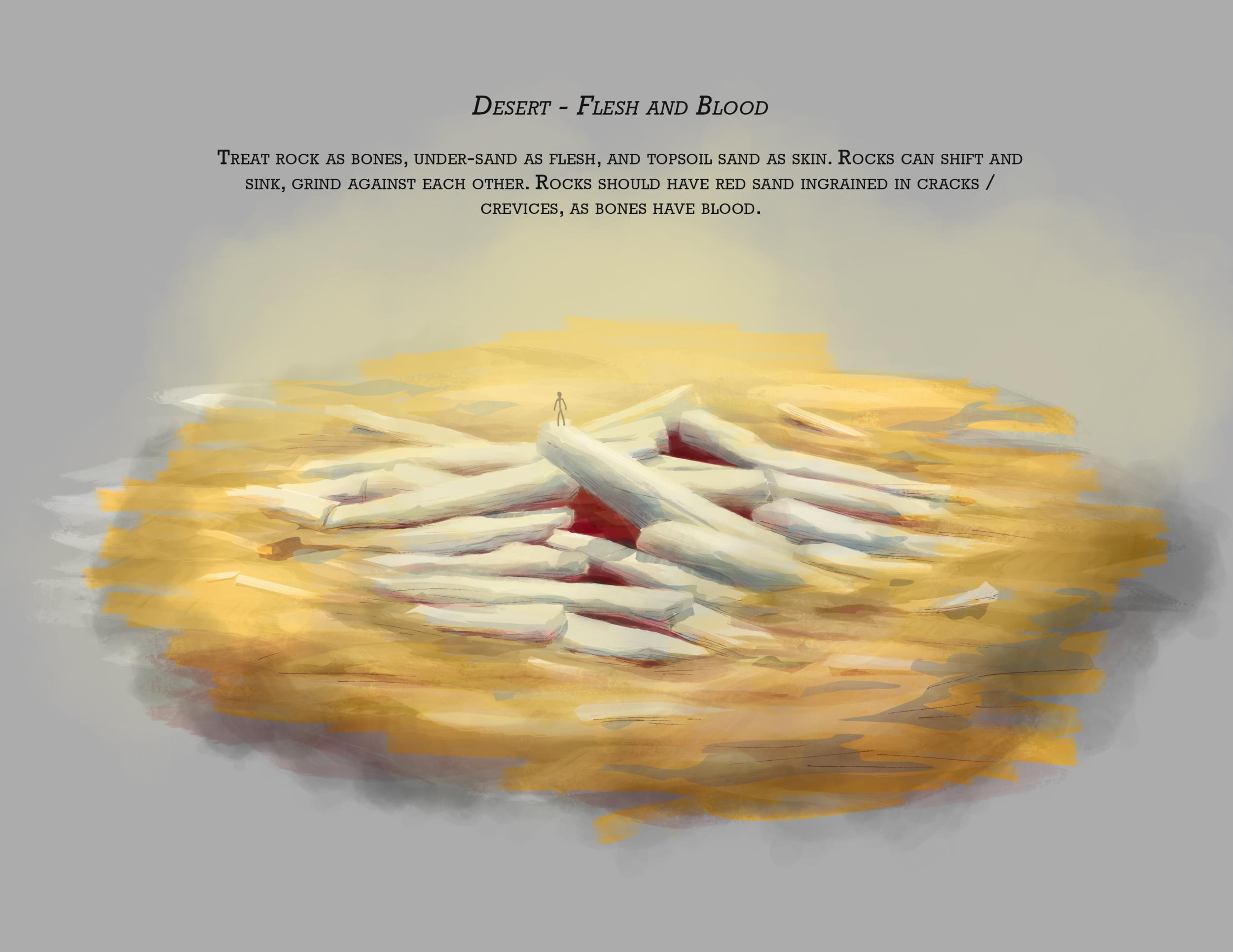 Desert - Flesh & Blood