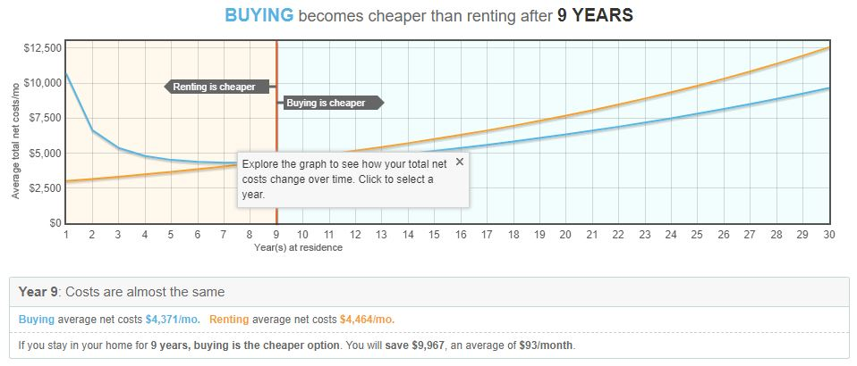 Rent vs. Buy Output 2.JPG