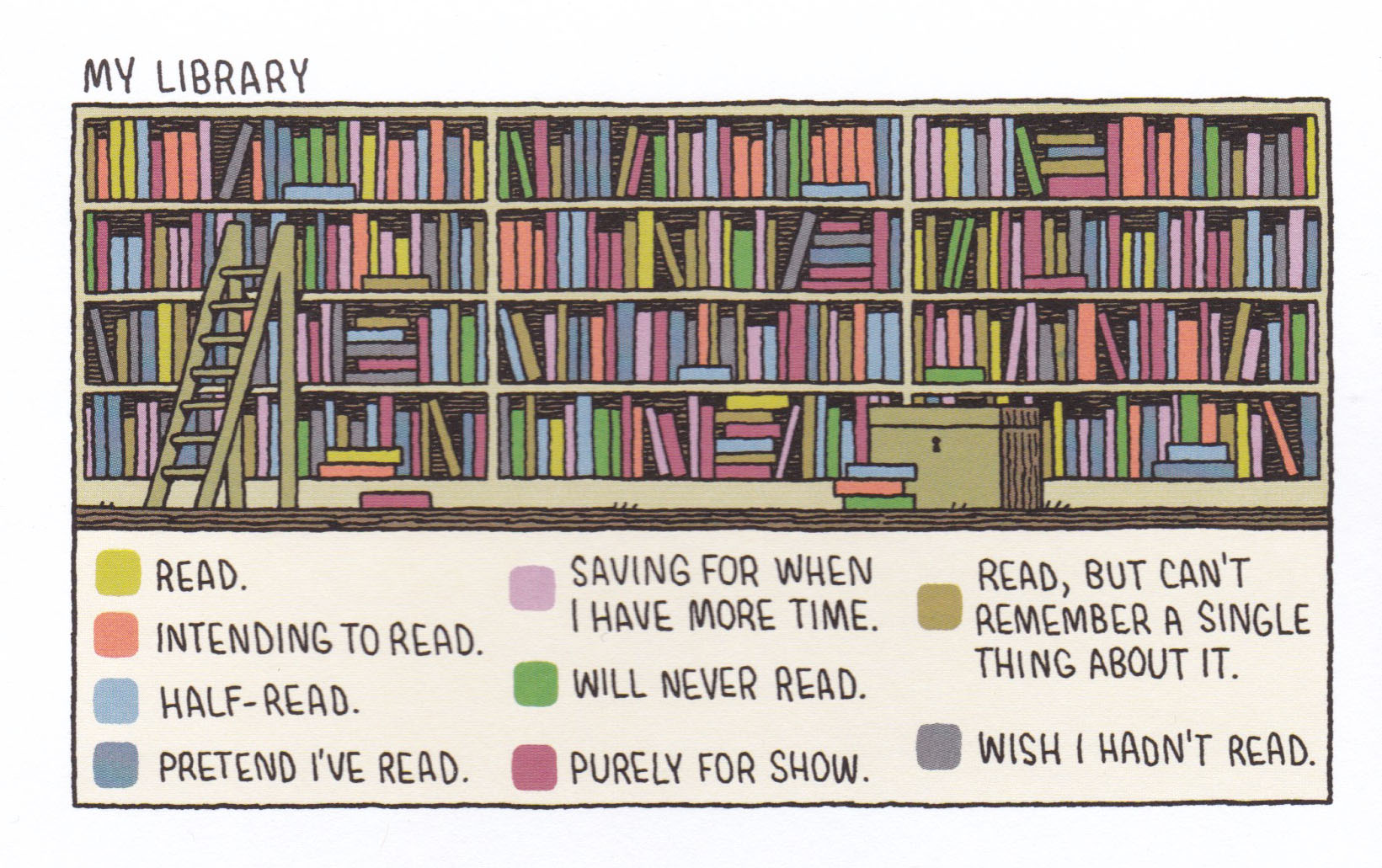 From the postcard collection The Snooty Bookshop by Tom Gauld