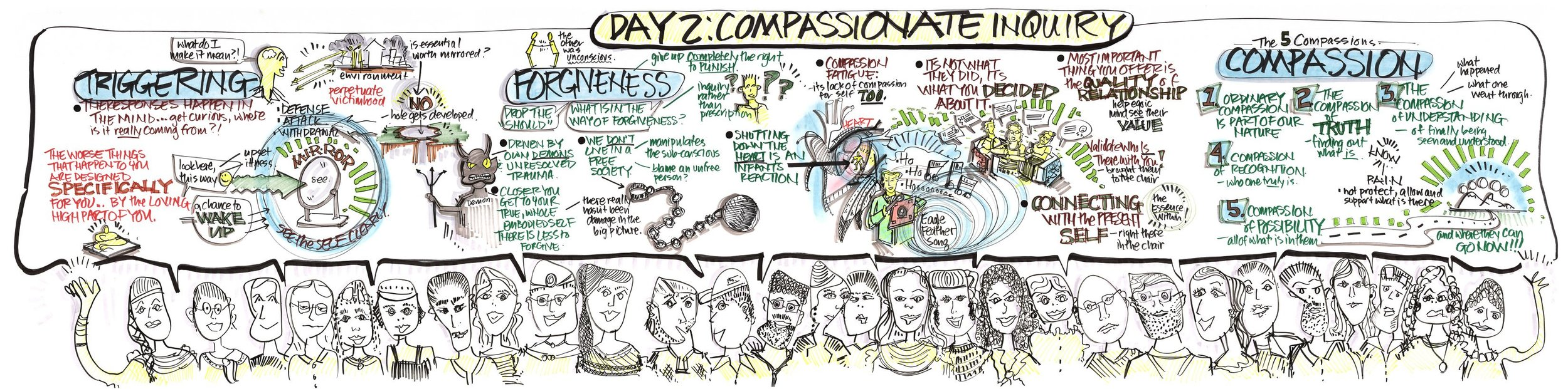 GABOR MATÉ COMPASSIONATE INQUIRY WORKSHOP: DAY 2 - COMPASSIONATE INQUIRY [   CLICK TO ENLARGE   ]