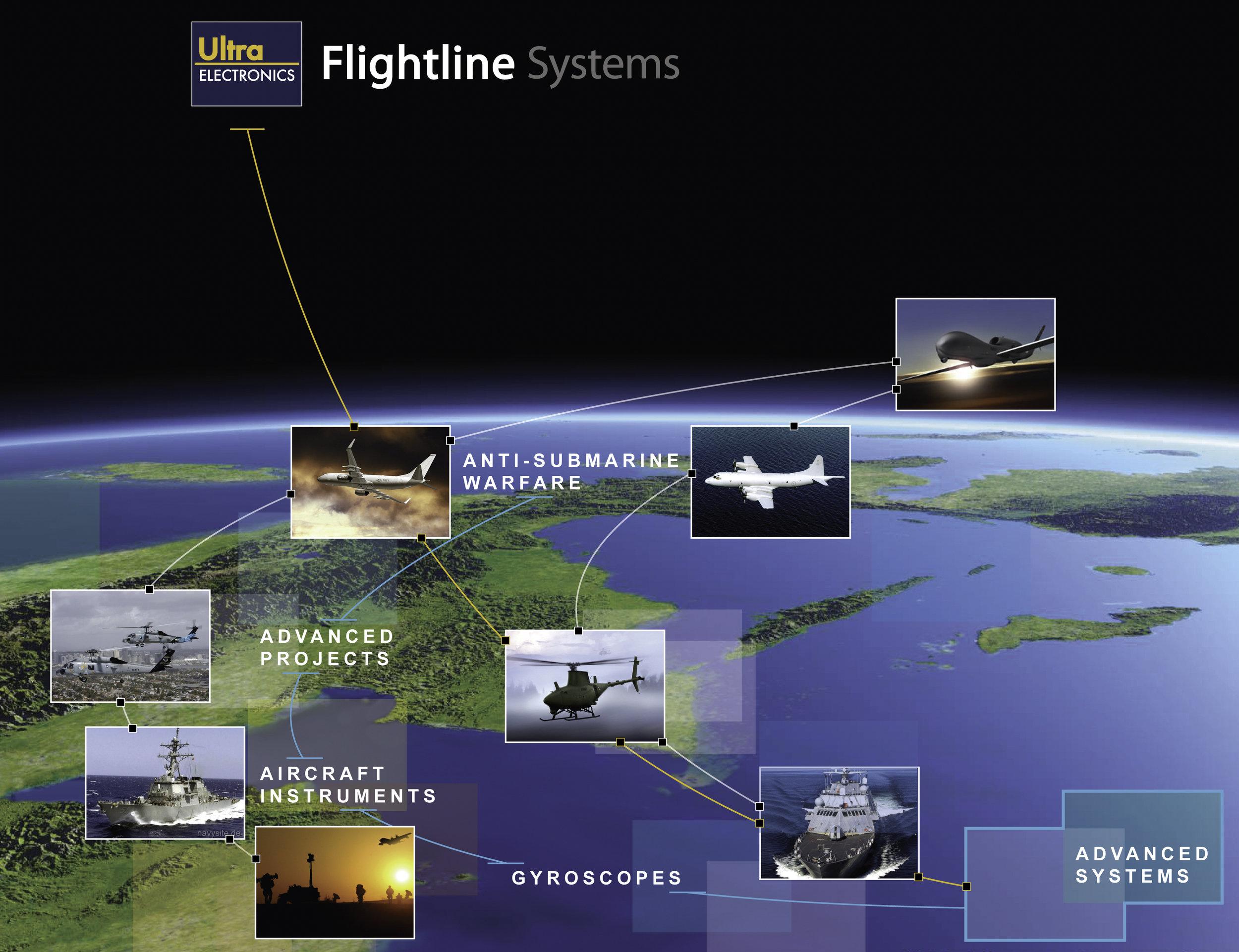 Flightline Wall Hanging.jpg