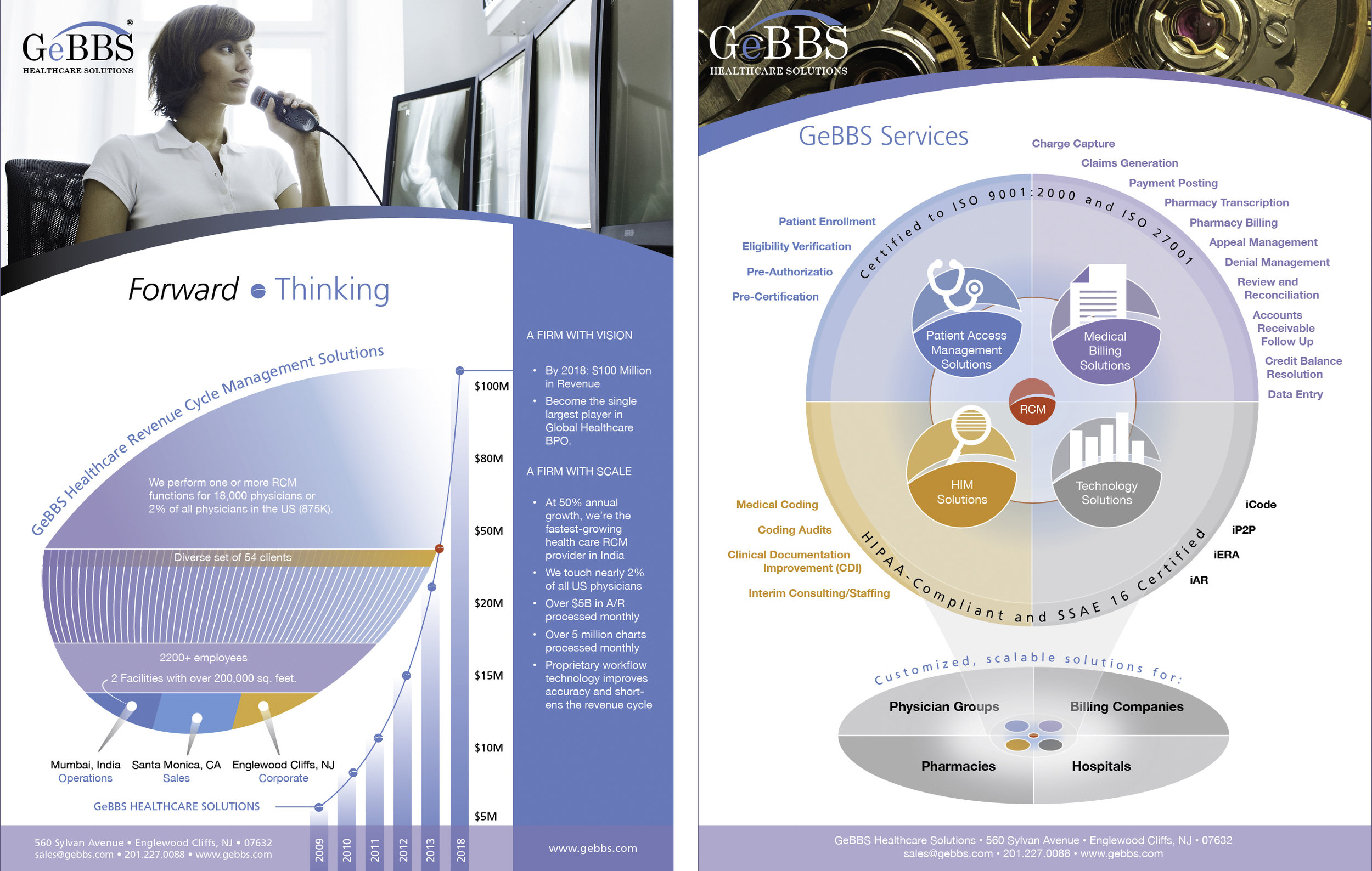 GeBBS One-Page Overview v3.jpg