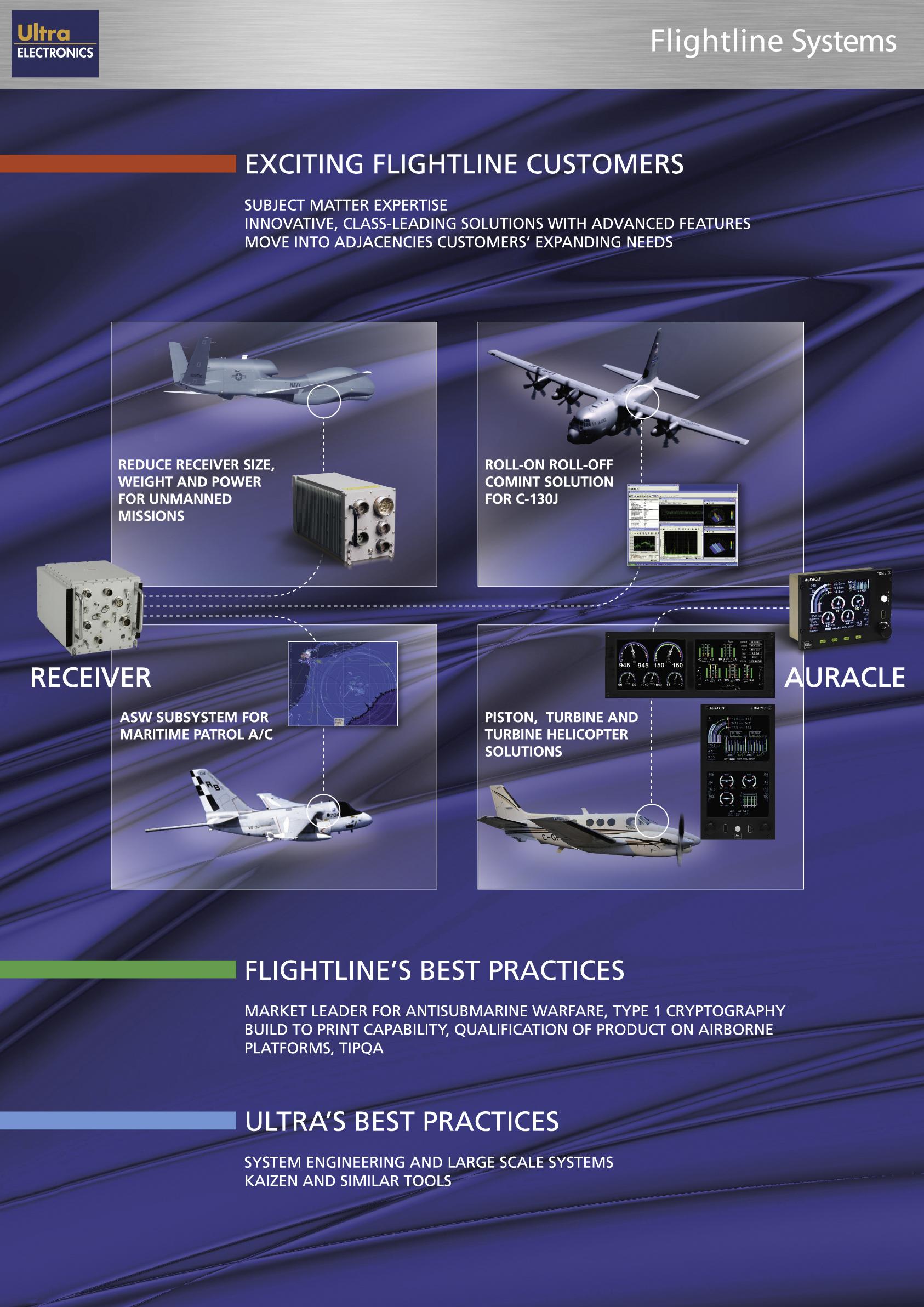 2010 Flightline BLC Poster 2.jpg