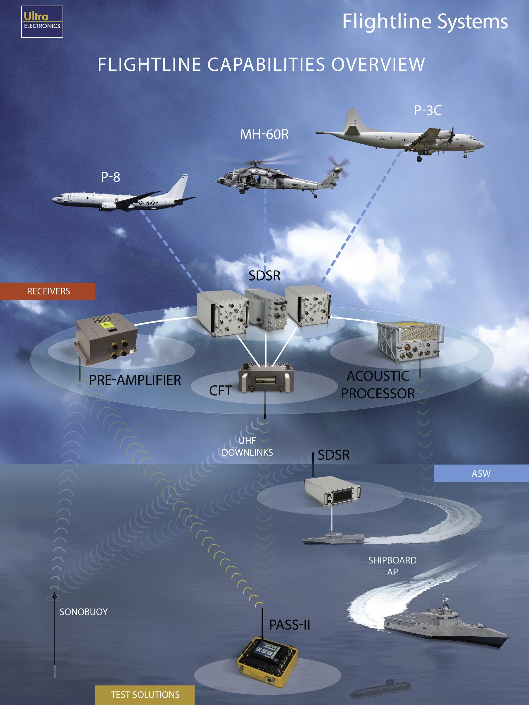 Flightline Engineering Poster.jpg