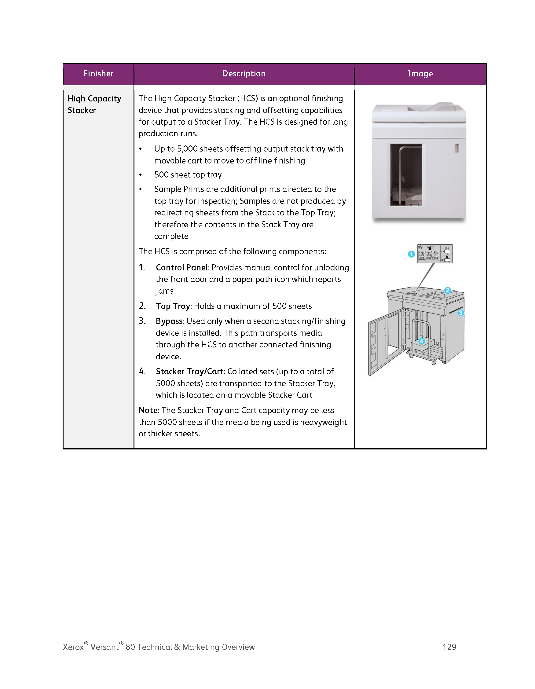 Versant 80 TMO Final_12.18.14.Optimized_Page_137.png