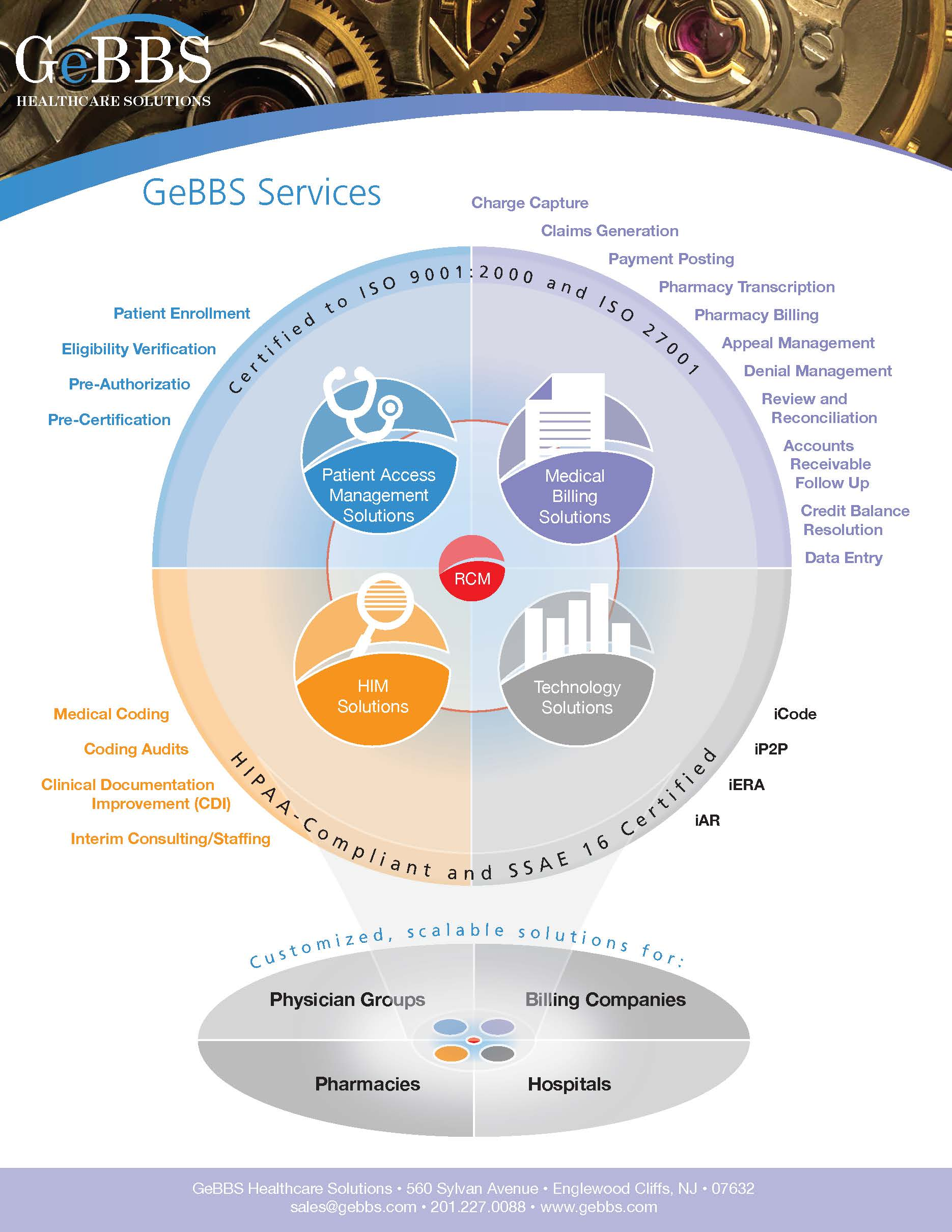 GeBBS One-Page Overview v3_Page_2.jpg