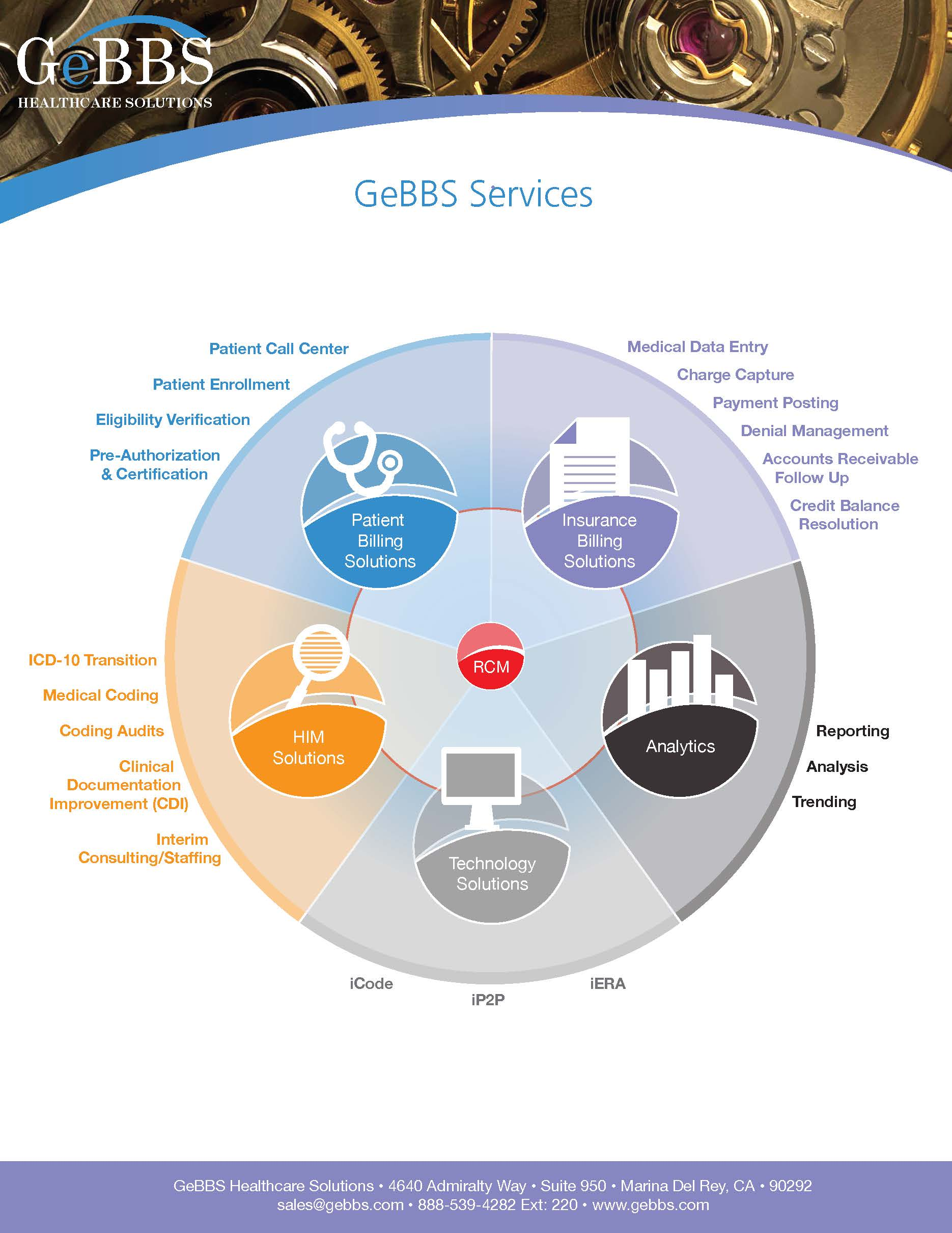GeBBS Overview Sell Sheet v11_Page_2.jpg