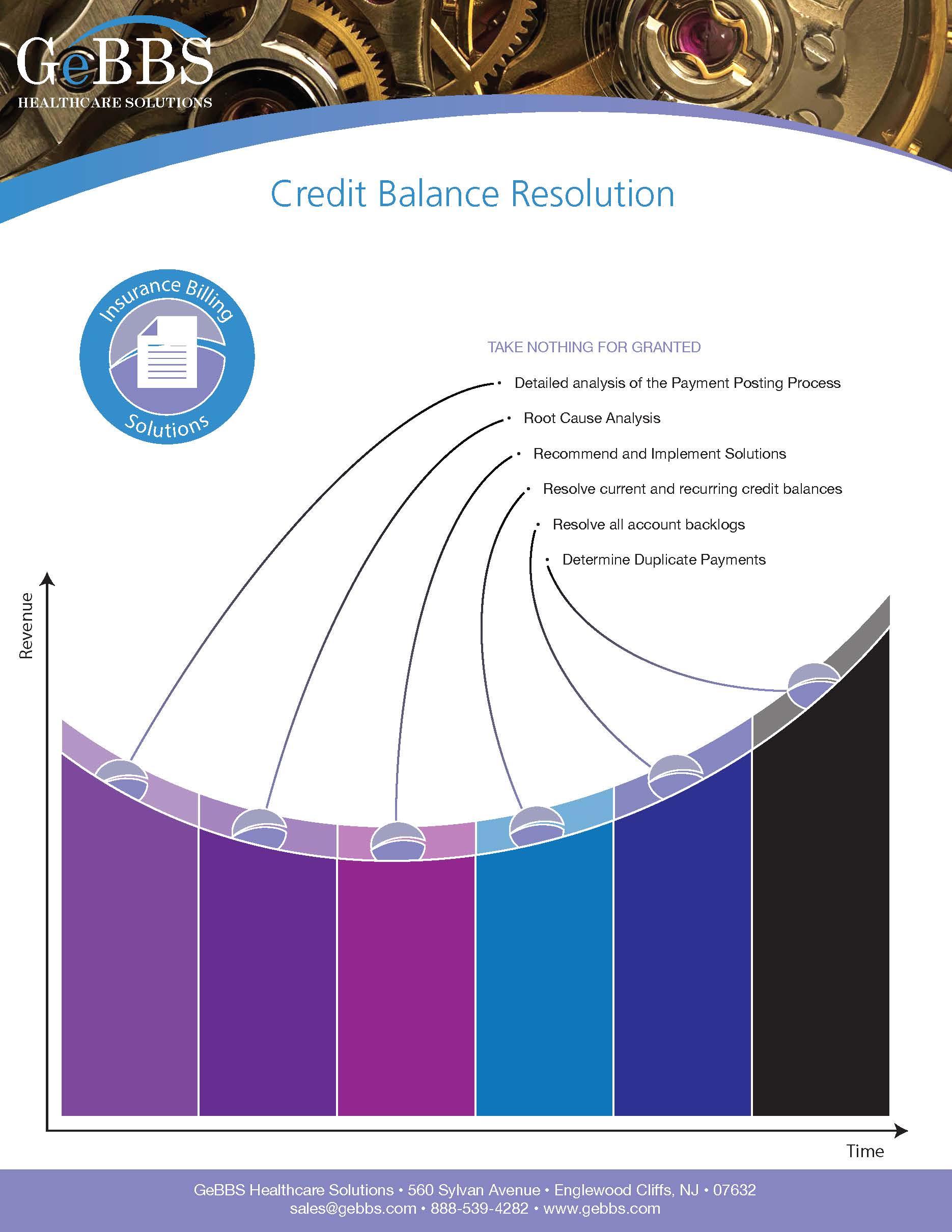 GeBBS Credit Balance Resolution Sell Sheet v2_Page_2.jpg