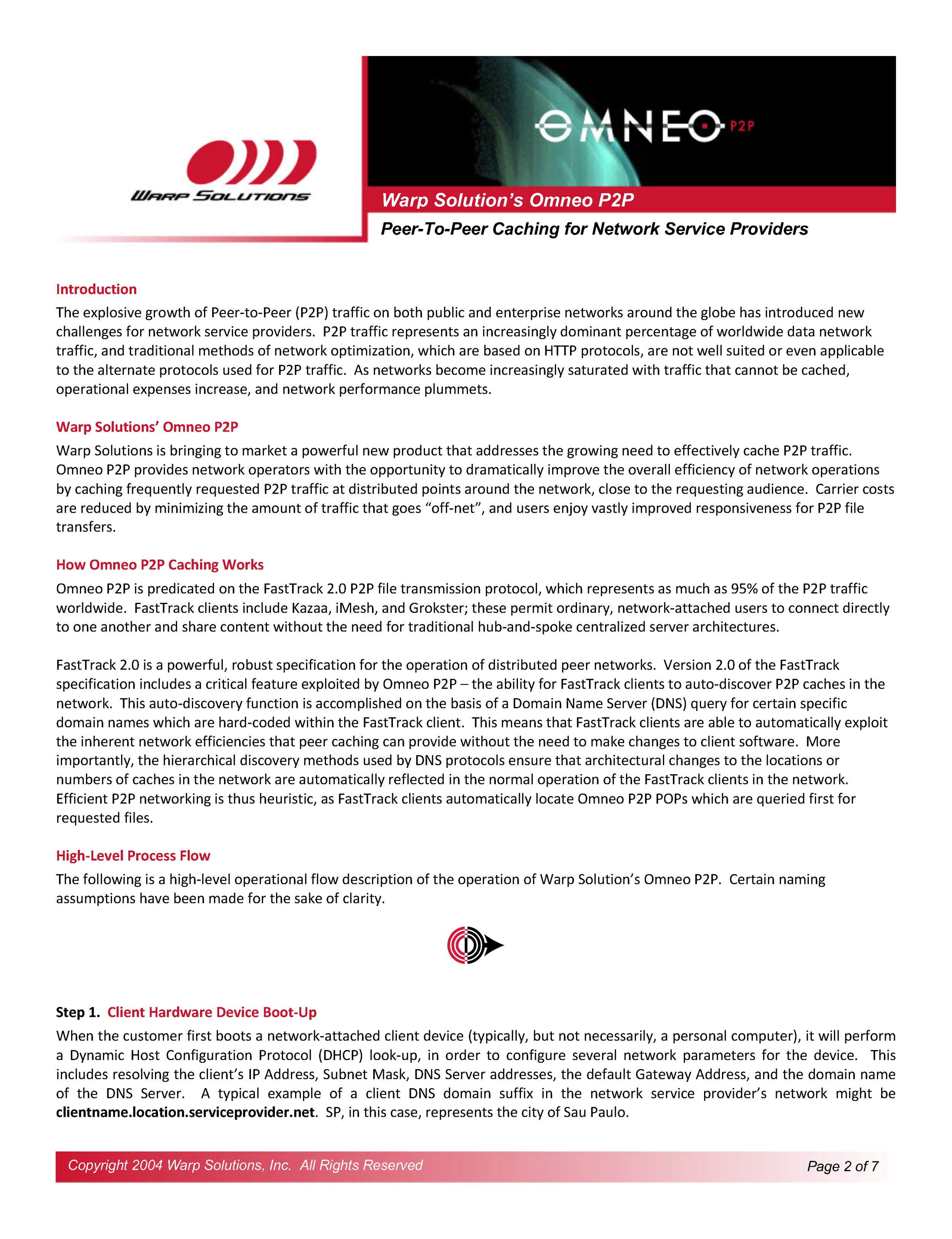 White Paper Omneo P2P 1.1_Page_2.png